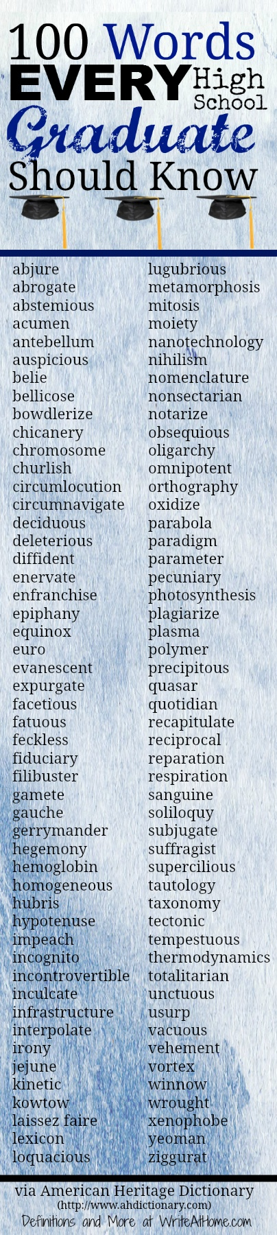 100 Words Every High School Student Should Know