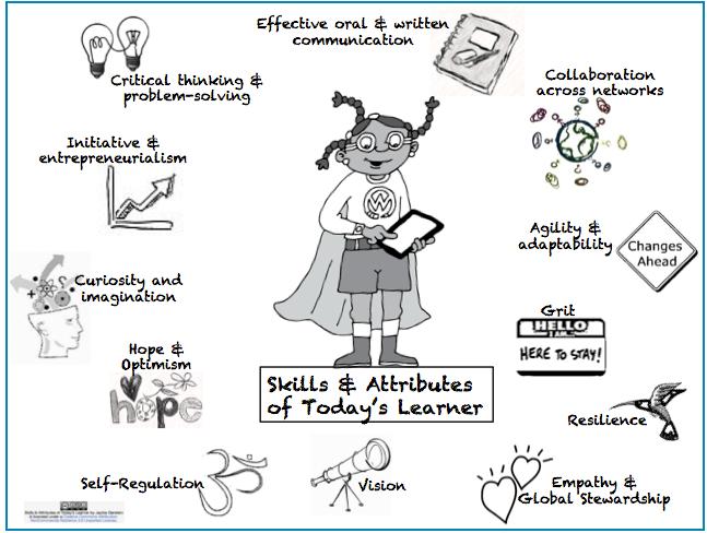 21st century skills new