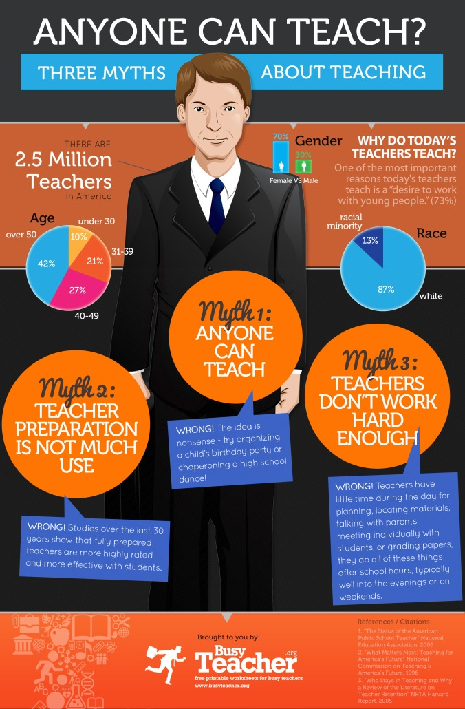 Three Myths About Teachers