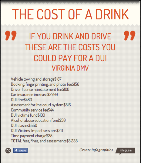 The Cost of a Drink